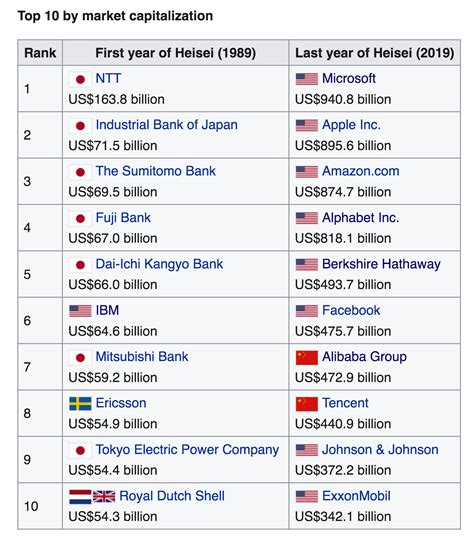 (race) stock quote, history, news and other vital information to help you with your stock trading and investing. Top 10 Companies by Market Cap 1st year of Emperor Akihito ...