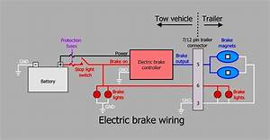 Trailer Electric Brake Controller Wiring Diagram