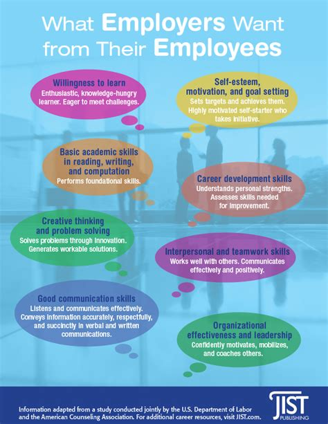 What Employers Want Infographic  Jist Career Solutions. Schizophrenia Treatment Centers. Online Six Sigma Black Belt Training. Can Cell Phones Pop Popcorn Gre Math Class. Sync Time To Domain Controller. Georgia Military College Calendar. Account Discount Merchant Cartwright Law Firm. Best Traveling Nurse Agencies. Grease Trap Cleaning Chicago Mugen Civic Rr