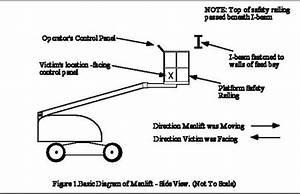 Niosh Face Program  Minnesota Case Report 00mn044