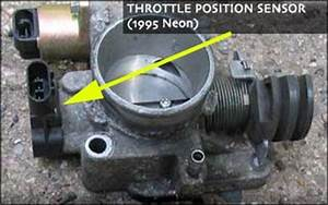 TPS Throttle Position Sensor on Chrysler vehicles
