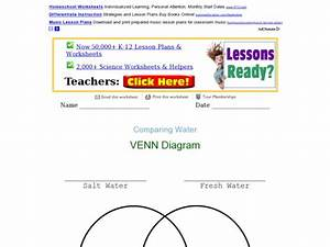 Venn Diagram  Comparing Water Graphic Organizer For 3rd