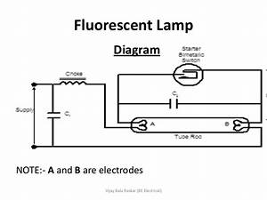 The Function Of A Capacitor With The Fluorescent Lamp