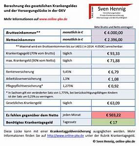 Steuerklasse 4 Faktor Berechnen : krankentagegeld tagging krankentagegeld seite 2 ~ Themetempest.com Abrechnung
