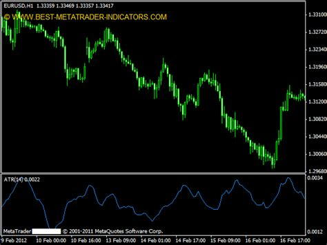 average true range atr  mt indicators mq