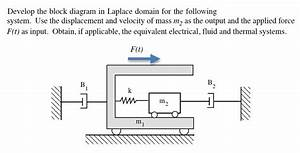 Develop The Block Diagram In Laplace Domain For Th