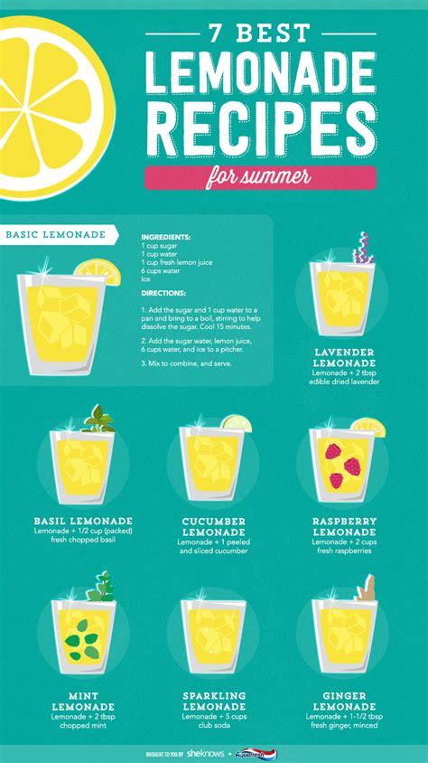 lemonade tycoon recipe tips