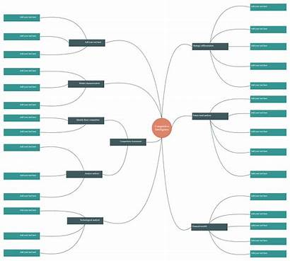 Brainstorming Template Techniques Visual Mind Edit Map
