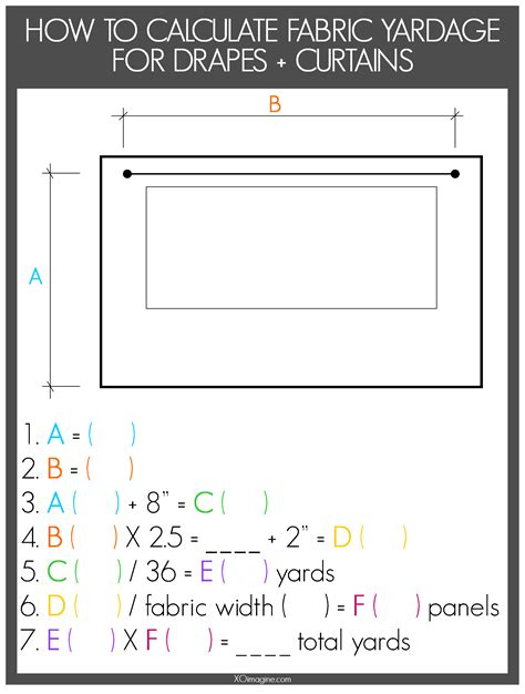 Imagine Design » How to Calculate Yardage for Window