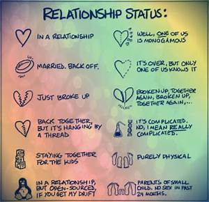 Relationship Status Pictures, Photos, and Images for ...