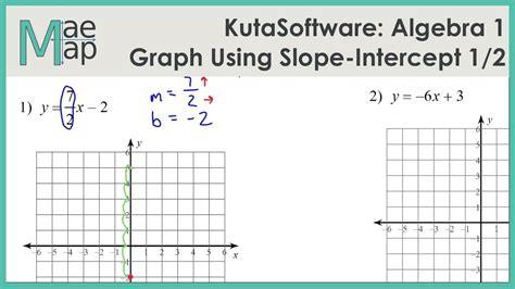 graphing lines in slope intercept form worksheet graphing lines in slope intercept form worksheet kuta