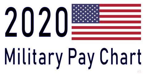 military pay chart  pay grades