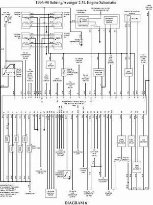 2010 Dodge Avenger Wiring Diagram 41355 Ciboperlamenteblog It