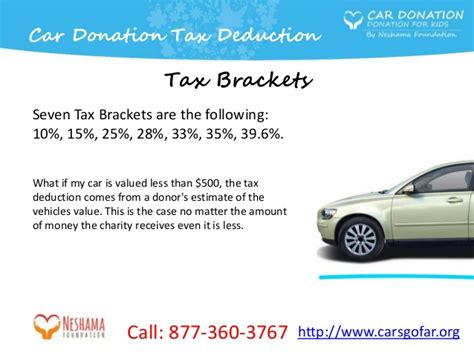 If I Donate A Car Is It Tax Deductible by Car Donation Tax Deduction