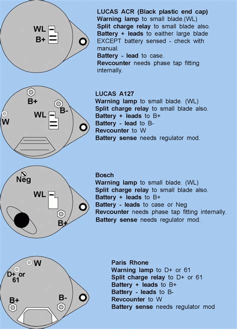 lucas a127 alternator wiring diagram 36 wiring diagram