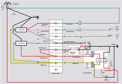 Pioneer Touch Screen Wiring Diagram by 4x4 Icon Wiring Diagram Avg Vdp1 And Avd W6210