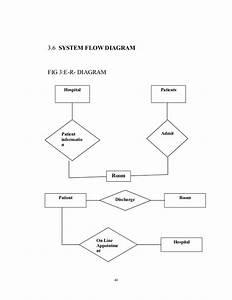 Design And Implementation Of Hospital Management System Pdf