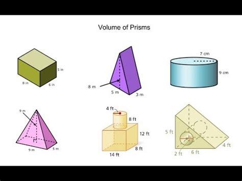 Themathtuber Finds Volume Of Threedimensional Figures
