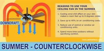Ceiling Fan Counterclockwise Summer by Ceiling Fan Direction For Summer And Winter Mar Fans