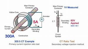 What Is The Alf And Isf In The Current Of A Transformer