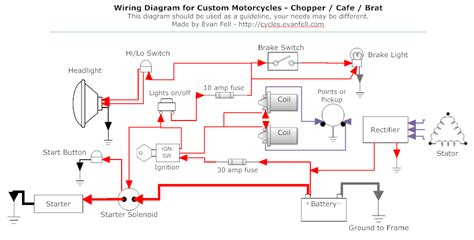 Copper Wire Diagram by Simple Motorcycle Wiring Diagram For Choppers And Cafe