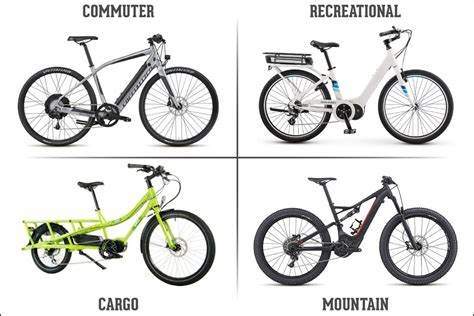 Electric Bike Buying Guide