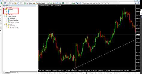 forex trading platform for beginners best forex trading platforms for beginners acikubolex