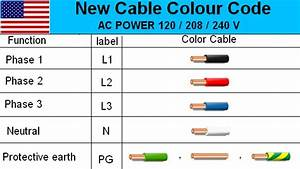 400 Volt 3 Phase Wiring Color Code