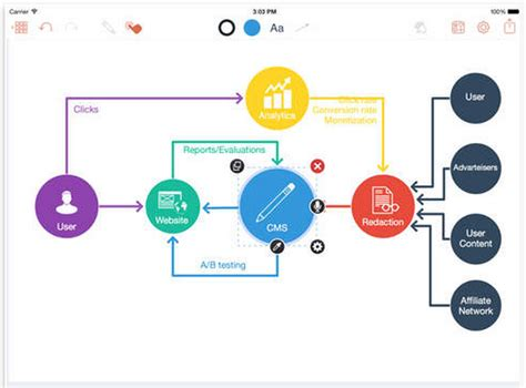 Diagram App by 3 Powerful Apps For Creating Diagrams And Flowcharts