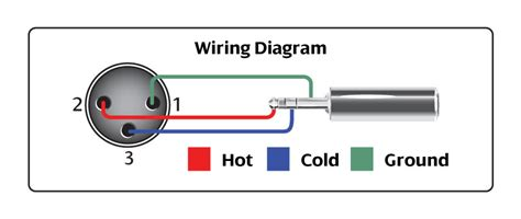 3 5mm Stereo To Xlr Diagram Wiring Schematic by Microphone Cable Hosa Technology