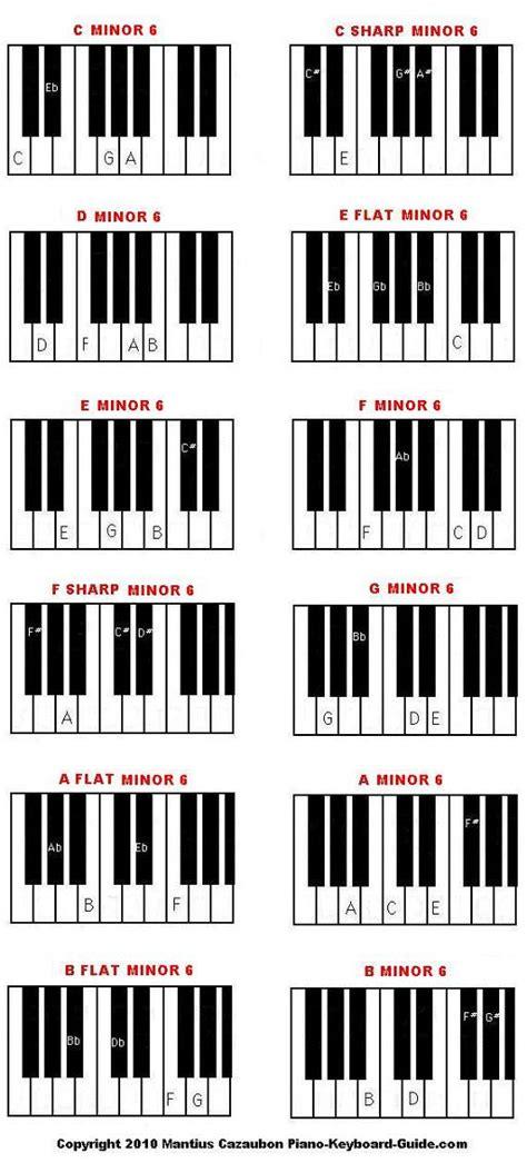 major  minor sixth piano chord diagrams  charts