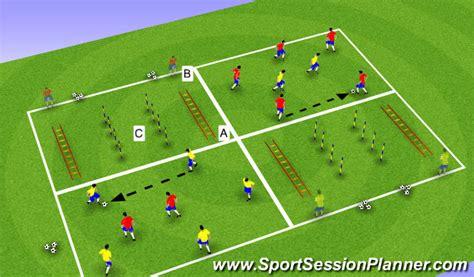 Football/Soccer: Agility Training/possession/1v1/2v2 ...