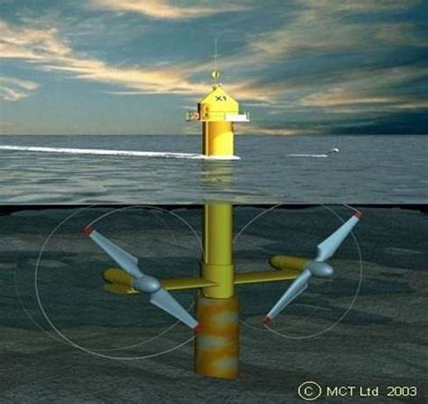 Энергия прилива . статья в сборнике международной научной конференции
