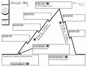 Plot Chart Diagram Arc  U2013 Blank Graphic Organizer Lesson