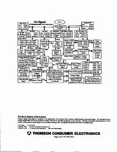 Rca Chassis Ctc175 187 Service Manual Download  Schematics