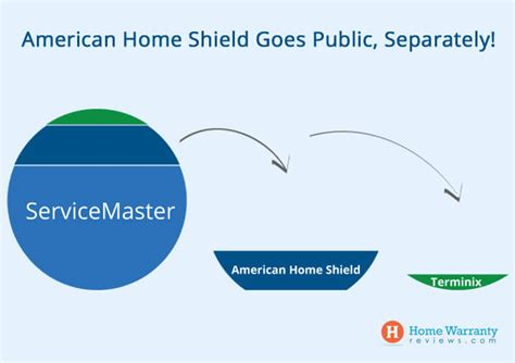 home shield warranty american home shield to separate from servicemaster