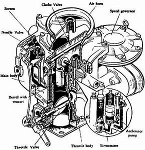 87 Dodge B250 Wiring Diagrams Dodge D100 Wiring Diagram Wiring Diagram