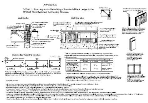 freestanding decks solve ledger attachment mounting deck ledgers to floor trusses homebuilding