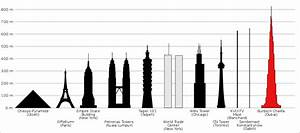 File Burjkhalifaheight-de Svg
