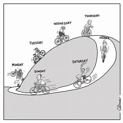 Week Cartoon Office Comics Funny Cycle Monday