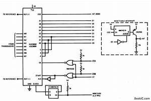 Basic 8080 8224 8228 Interface For A D Converter
