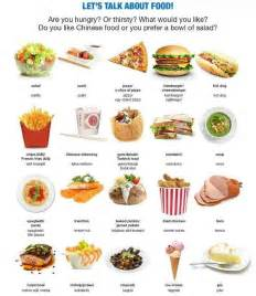 107 best images about esl vocabulary food on flashcard and fruits and