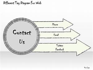 1814 Business Ppt Diagram Different Tag Diagram For Web