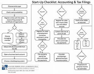 Start-up Checklist  Accounting  U0026 Tax Filings