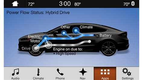 Electric Vehicles Information by Sync Electric Vehicle Information Screen Overview Sync