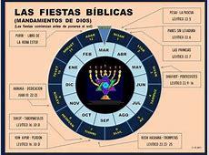 bendicion Respuestas en Torah