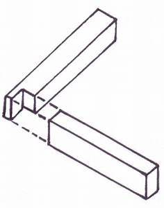 Woodwork - Rebate Joint information and Pictures