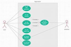 Use Case Diagram  Uml   Should Database Storage Be An Sub