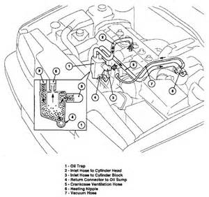 similiar volvo s70 engine diagram keywords 1998 volvo s70 engine diagram 2000 volvo s80 wiring diagram