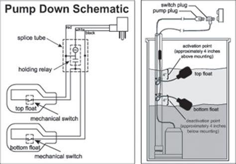 similiar septic tank wiring keywords septic tank wiring diagram get image about wiring diagram